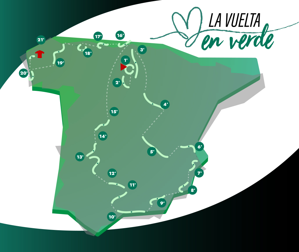 El Caja Rural-Seguros RGA presenta La Vuelta en Verde, su nueva iniciativa solidaria en la que participa Caja Rural de Soria